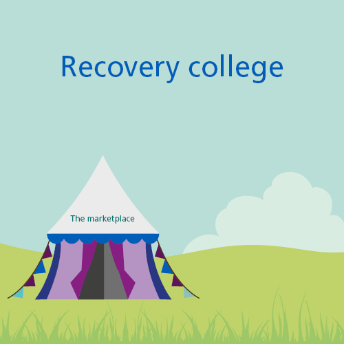 The recovery college